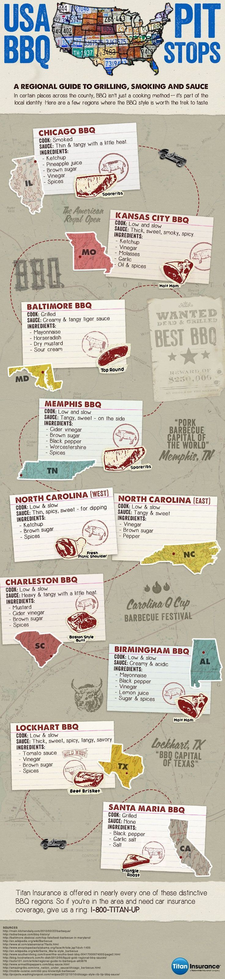 Infographic: Types Of BBQ In The U.S. #infographic #bbq ------------------------------------------------------Gas Smokers | Gas BBQ | Gas BBQ Recipes | Gas Barbecue Recipes | Gas Smoker Recipes | Gas Grill Recipes | Best Gas Grill Recipes | Best Gas Smoke