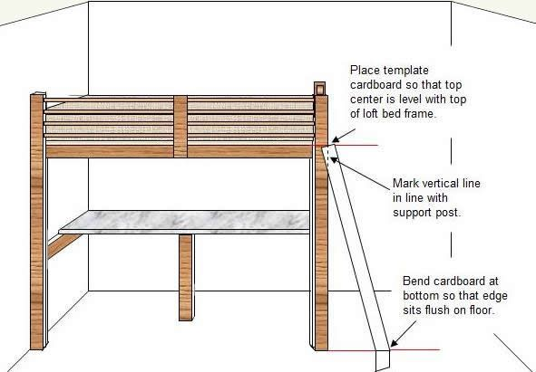 Do It Yourself Building Plans: Building A Loft Bed For Twin ?