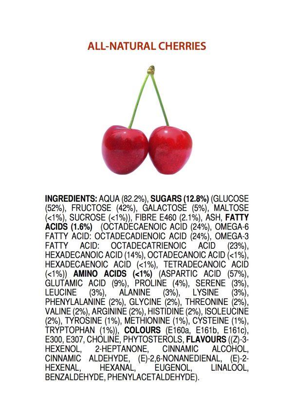 Ingredients of All-Natural Cherries