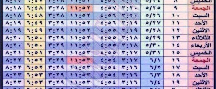 امساكية شهر رمضان 2021 مصر موقع فكرة Periodic Table
