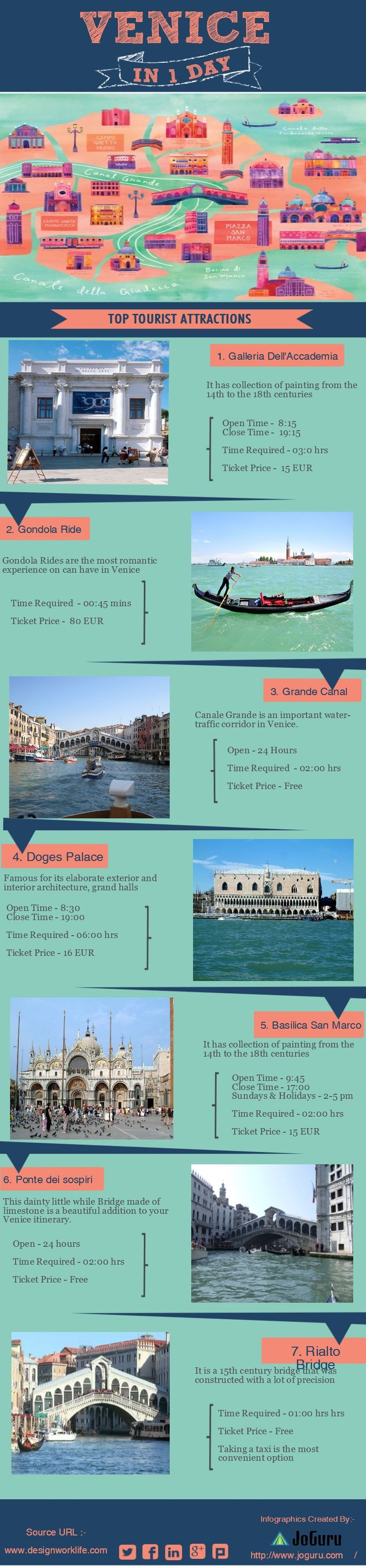 Daycation - Get the most out of your trip to Venice, Italy.