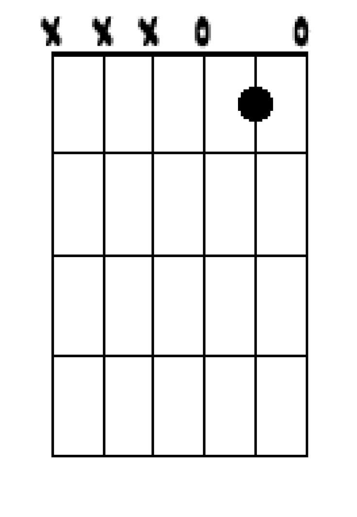 Easiest guitar chord
