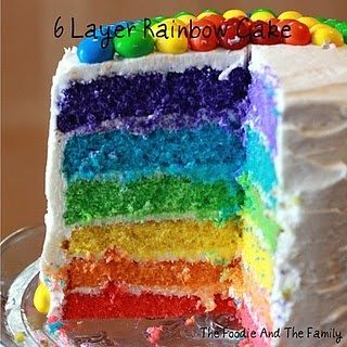Layered rainbow cake for a Care Bear birthday party. Blue sky icing, icing clouds and Care Bears on top.