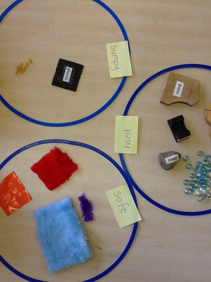 Sorting materials. Science. Year 1. KS1.