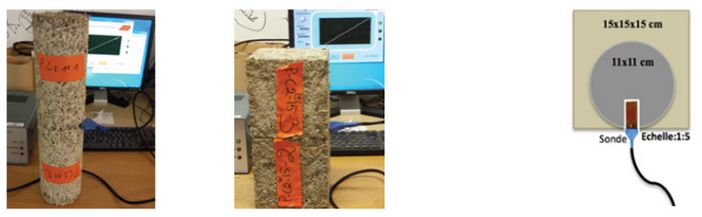 Experimental Investigation on Evidence of Low Effect of Hemp Bio-Aggregates on Thermal Property of Hemp Concrete by César Niyigena*, Sofiane Amziane and Alaa Chateauneuf in Juniper Online Journal Material Science (JOJMS) https://juniperpublishers.com/jojms/JOJMS.MS.ID.555560.php