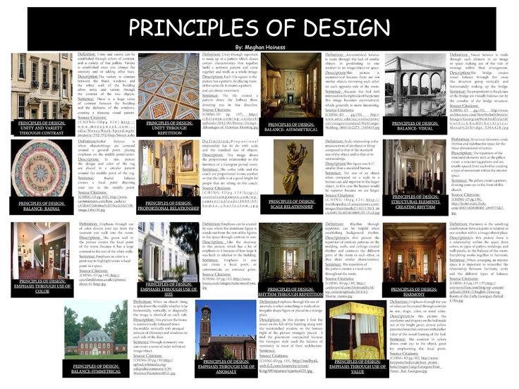 attractive principles of interior design Part - 2: attractive principles of interior design photo