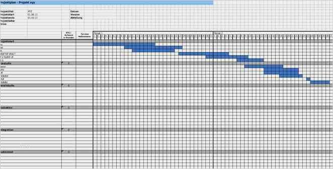 31 Inspiration Terminplan Excel Vorlage Kostenlos Ideen In 2020 Projektplan Vorlage Excel Vorlage Vorlagen
