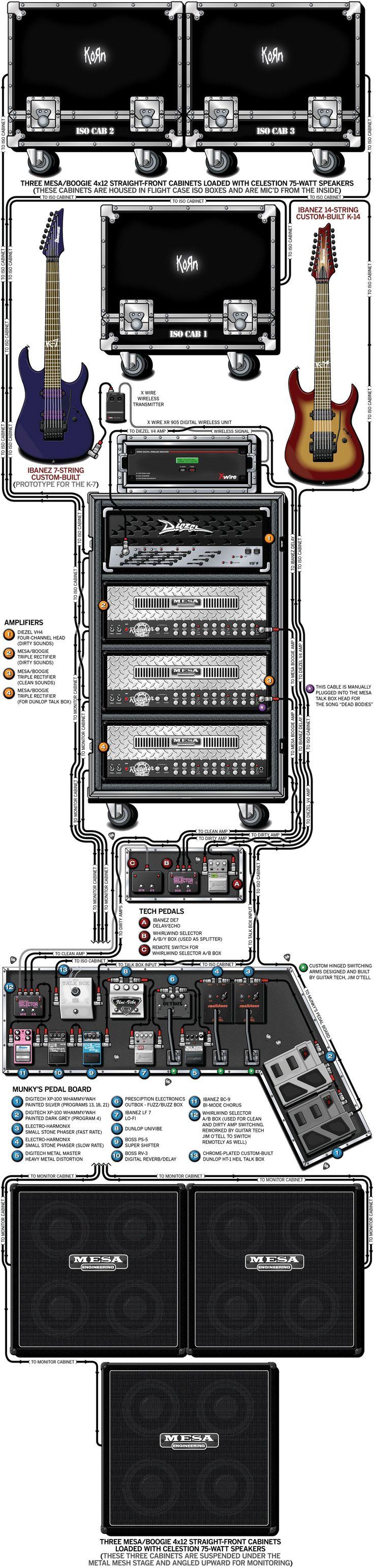 Ibanez Egen18 Wiring Diagram : Herman li wiring diagram friendship bracelet diagrams