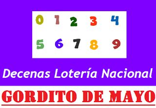 Pirámide de la Suerte Para el Gordito del Zodiaco de Mayo 2017 Lotería Nacional de Panamá