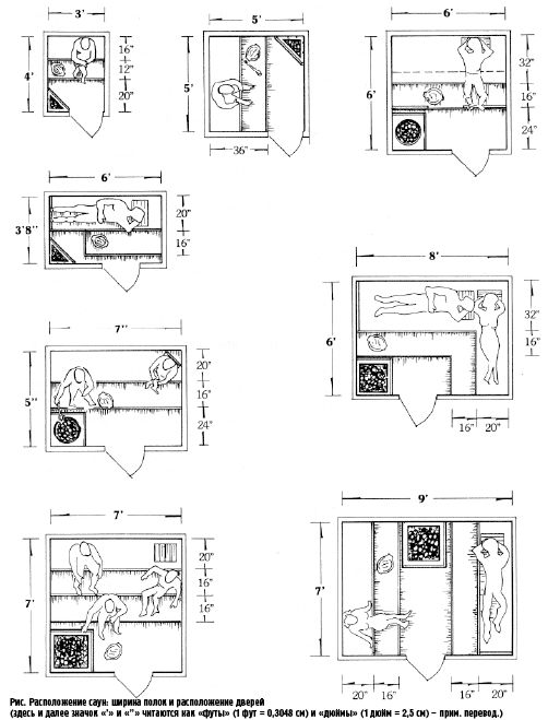 17 best images about sauna konstruktion on pinterest for Sauna floor plans