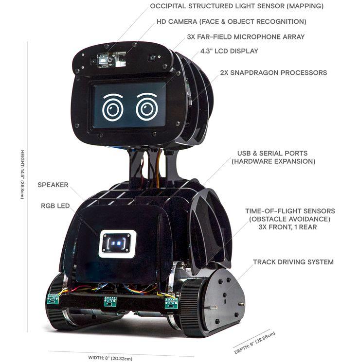 Misty, a programmable robot developed by Misty Robotics #Misty