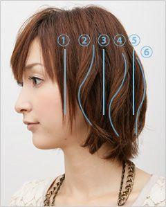 特集 - 01.ショート~ミディアム 短めさんの巻き髪テク~アイロン&まとめ髪レッスン - らしさ -