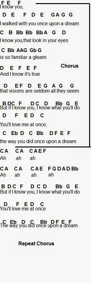 Flute Sheet Music: Once Upon A Dream. It would help if it was actual music with octaves and stuff but whatevs