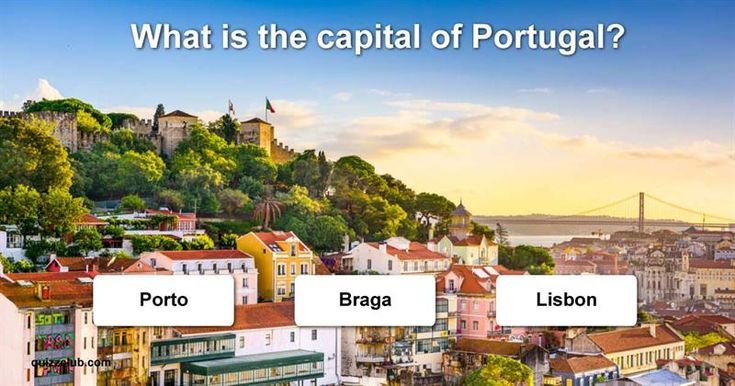Geography Quiz Test: How well do you know your world capitals?