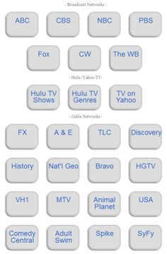 Your FREE Internet TV remote control. Click on any button to watch your favorite TV shows or movies!