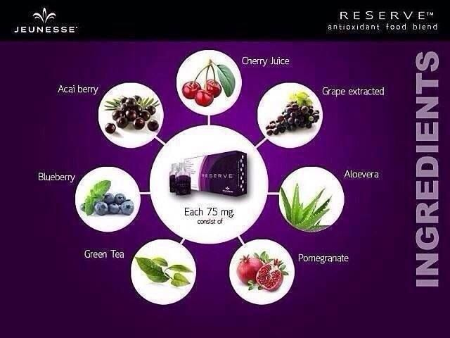 Formulated to provide you with all the protection you need, this delicious and nutritious gel will infuse your body with youthful vitality and a feeling of overall good health. RESERVE'S™ superstar ingredient, resveratrol, is accompanied by a supporting cast of other powerful antioxidants like açai, pomegranate, blueberry, dark sweet cherry, aloe vera, grape seed, and green tea. This incredible supplement will jump-start your day. http://lucjanr.jeunesseglobal.com/products.aspx?p=RESERVE