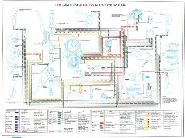 [SCHEMATICS_4US]  Tvs Apache Rtr 180   Tvs, Rtr, Diagram   Apache Wiring Diagram      Pinterest