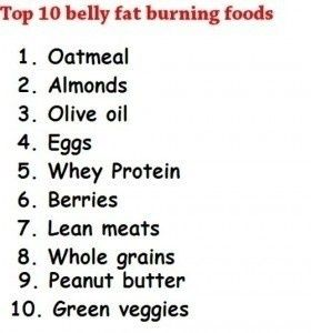Belly Fat foods: Here are some essential foods that burns fat that fat around your belly.
