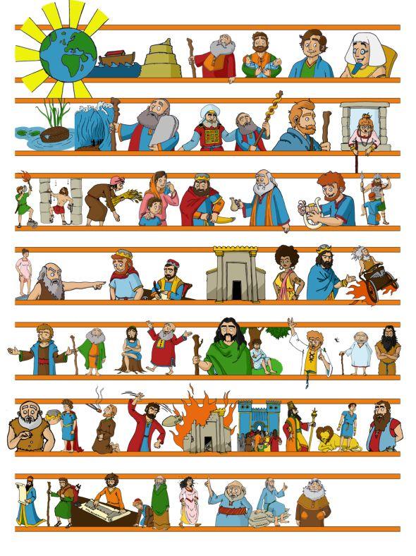 Best Bible Timeline Images On   Bible Timeline