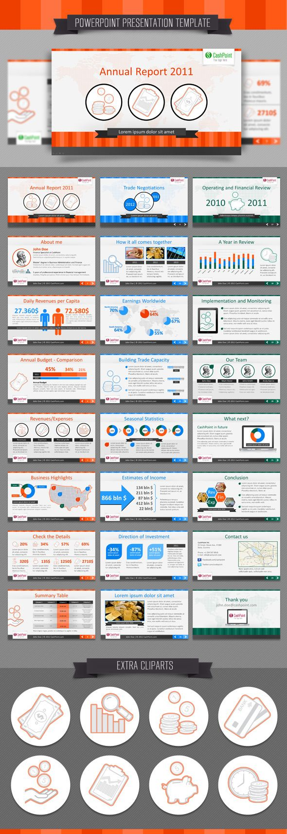 Financial Report FullHD PowerPoint Template on Behance