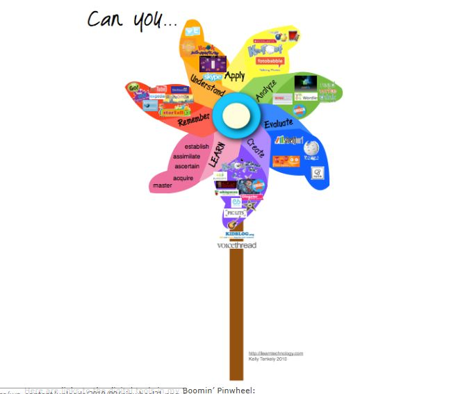Bloom S Taxonomy on A Juicy Collection Of Blooms Digital