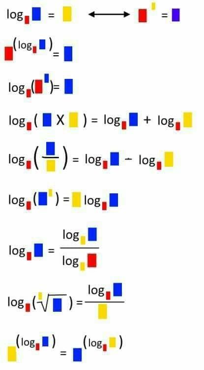 Mehr zur Mathematik und Lernen allgemein unter zentral-lernen.de