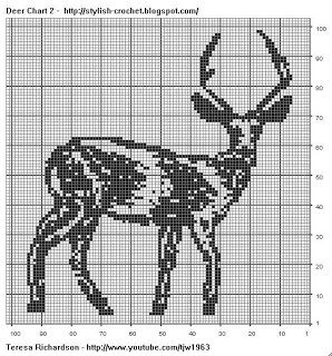 Free Crochet Deer Afghan Pattern : 13 best images about Filet Crochet on Pinterest