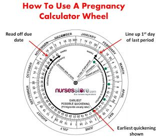 Pregnancy calculator: Two pregnancy test calculators and  with different... #pregnancycalculator,