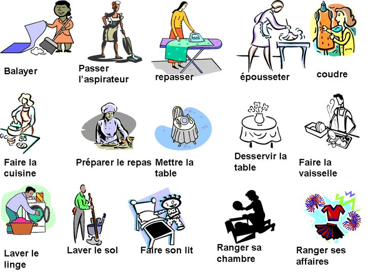les tâches ménagères exercice interactif