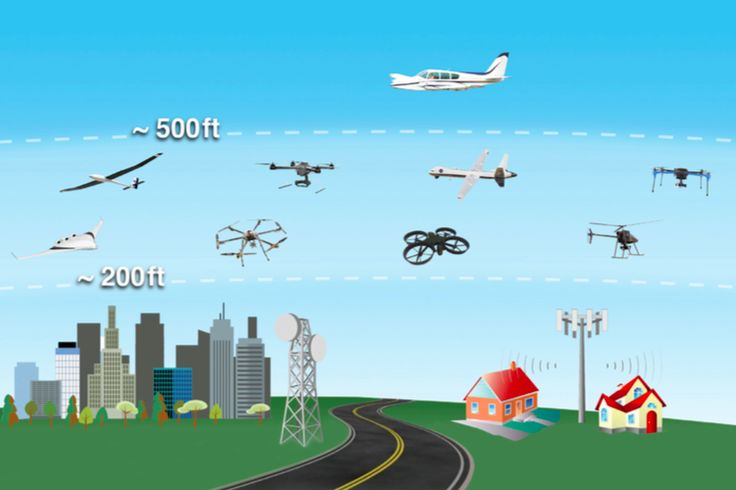 FAA Begins Testing Nasa's Drone Traffic Control System   Digital Trends