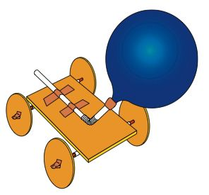 Balloon Powered Car to illustrate Newtons third Law of Motion!   Okay...its just plain fun ;)