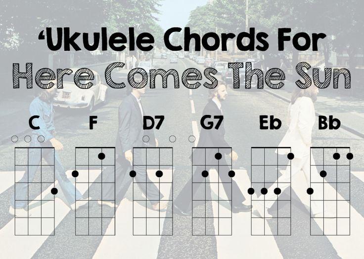 553 best Ukuleles, all kinds plus songs, chord charts, etc. images on Pinterest : Ukulele ...