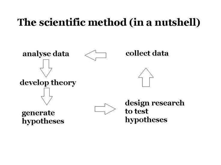 techniques of sampling in research Chapter 1 population and sample sampling techniques let us extend in this chapter what we have already presented in the beginning of descriptive.