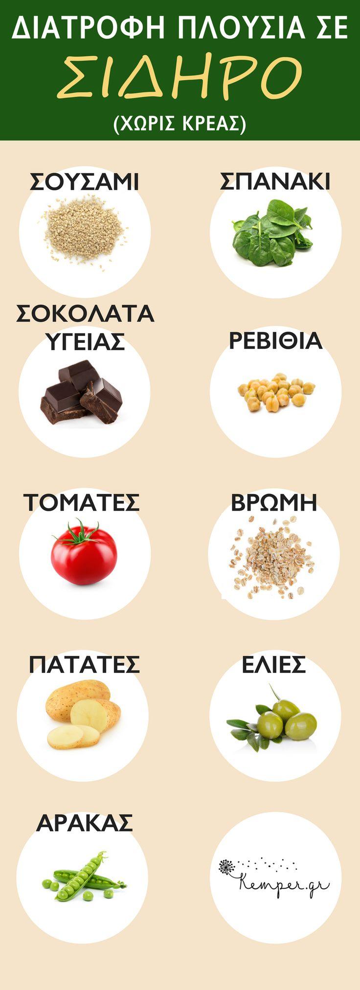 #νυστισιμα_φαγητα #διατροφη #σιδηρο | ΔΙΑΤΡΟΦΗ ΠΛΟΥΣΙΑ ΣΕ ΣΙΔΗΡΟ ΧΩΡΙΣ ΚΡΕΑΣ