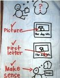 Kindergarten Classroom anchor charts from The Reading and Writing Project (Lucy Calkins)
