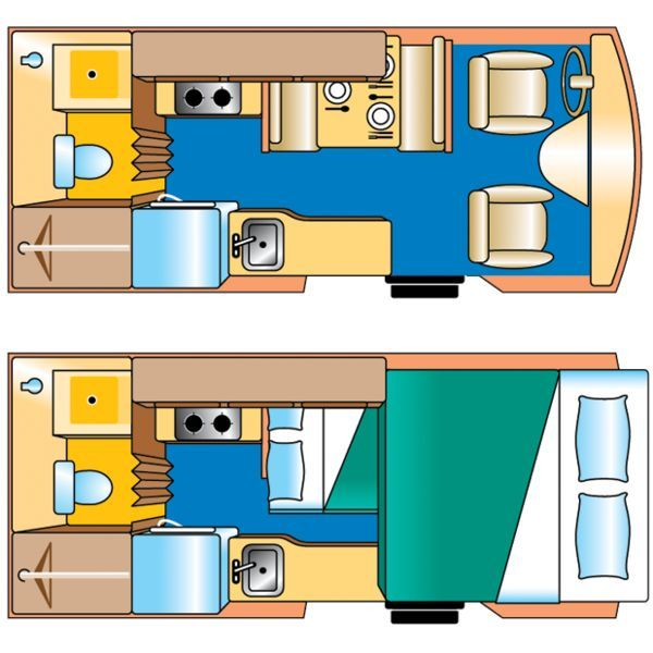 Camper Van Conversion Floor Plans