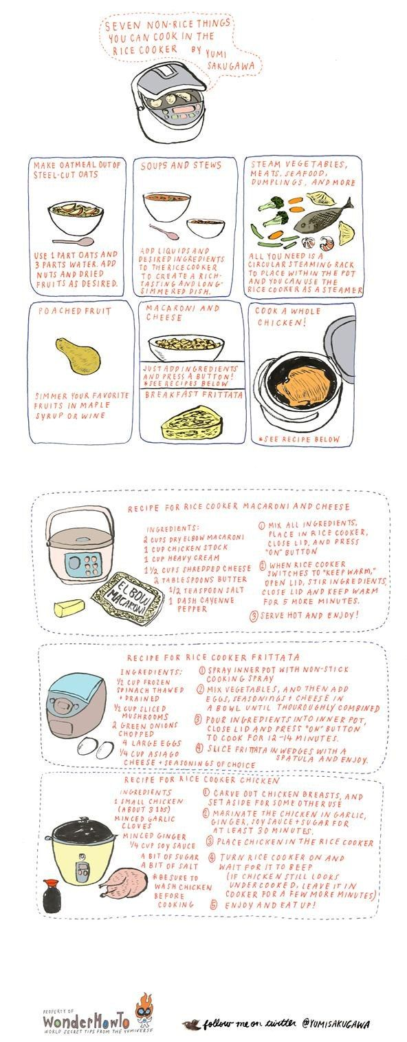 NON-RICE RECIPES YOU CAN COOK IN A RICE COOKER –we all knew it was good for much more than just rice!