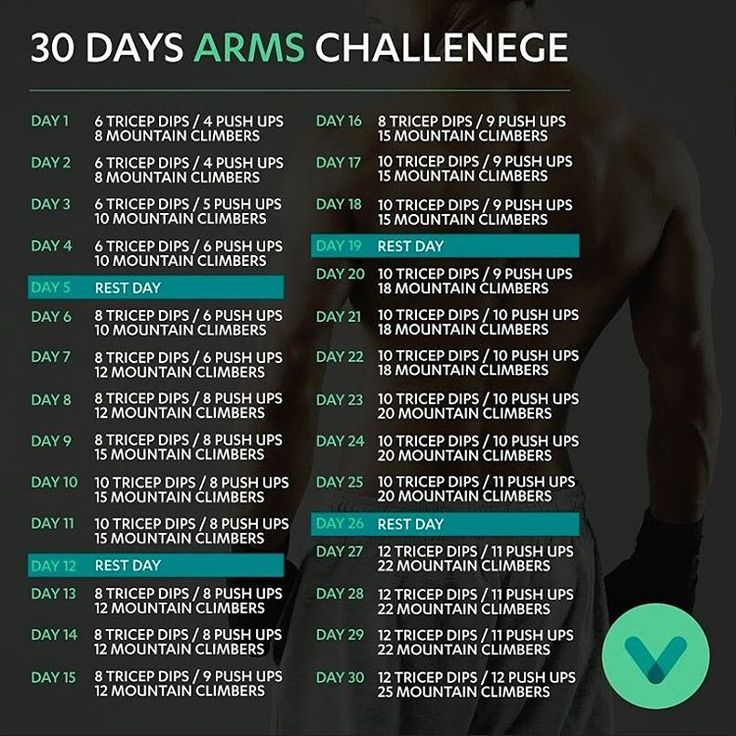 New Month, New Challenge! Get your arms ready for tank top days this summer. #MonthArmWorkout
