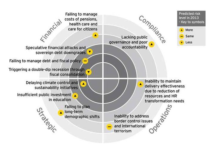 Risk Universe  Google Search  Risk Management    Risk