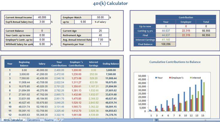 Free 401k plan calculator