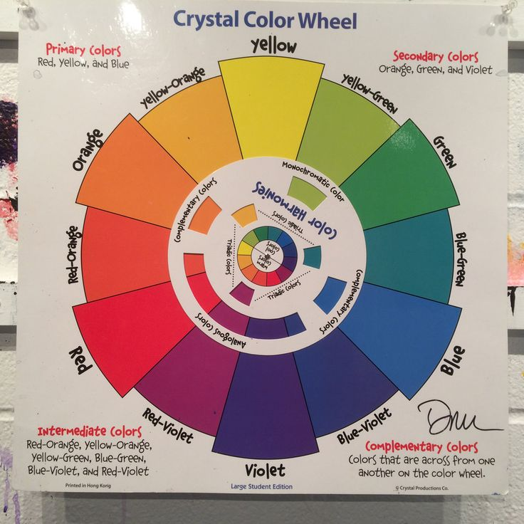 Artists: Use The Color Wheel To Develop Color Harmony In