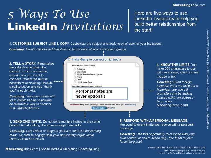 Your Biggest LinkedIn Mistake Can Be Easily Fixed. % Ways to Use LinkedIn Invitations #socialmedia #LinkedIn #tips