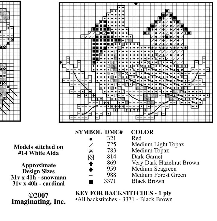 Best 1000+ COUNTED CROSS STITCH PATTERNS images on