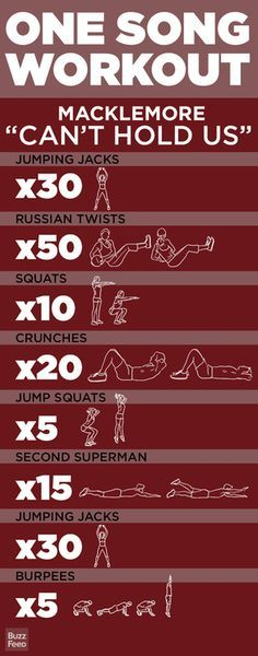 One song workout... might be fun to try! Probably won't, but I should, I can dream right?