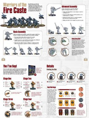 Armies of expansion: tau empire painting guide (italiano.