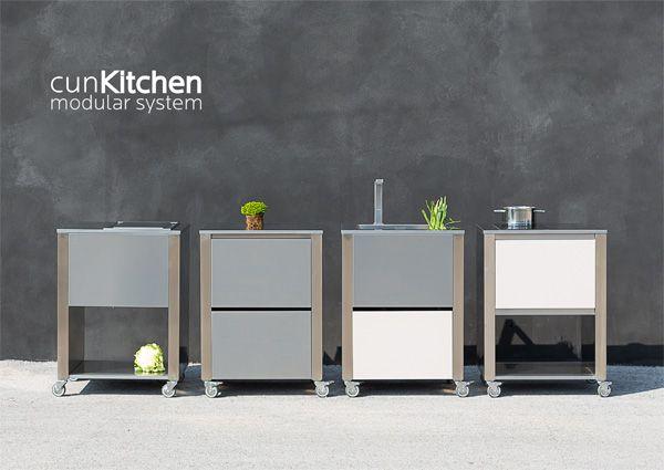 83 besten Firmenküche Bilder auf Pinterest Küchen, Moderne - glasbilder k che spritzschutz