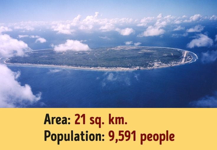 Top10 Smallest Countries inthe World You Never Knew Existed