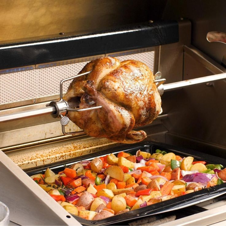 The Possibilities Of Cooking On The Grill During The Holiday Season Are Endless When Your Grill Has A Outdoor Refrigerator Outdoor Kitchen Cooking On The Grill