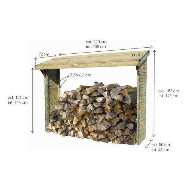 Les 25 meilleures id es concernant abri bois sur pinterest abri bois de chauffage stockage de for Abri de jardin en bois la redoute