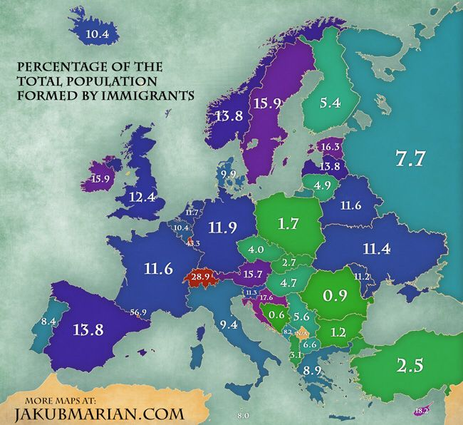 % of immigrant population in Europe